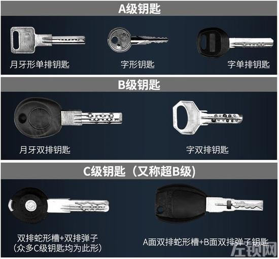 智能指纹锁真正解决防盗门不防盗的问题