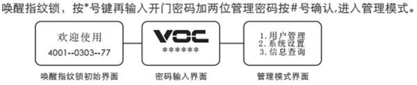图文详述voc指纹锁怎么进入管理模式